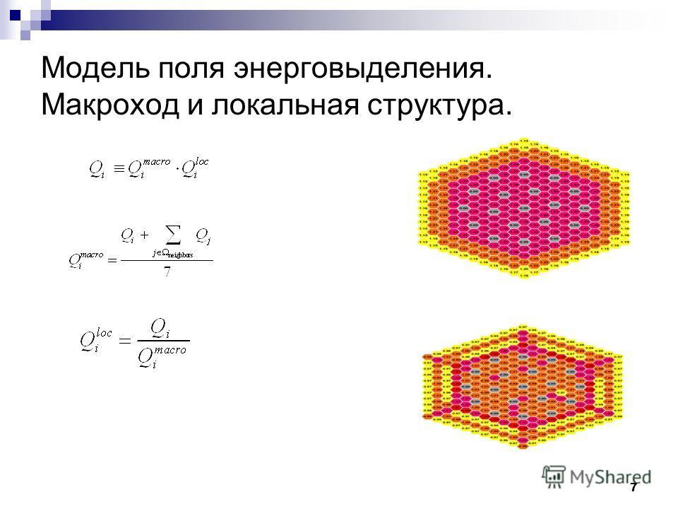 7 Модель поля энерговыделения. Макроход и локальная структура.