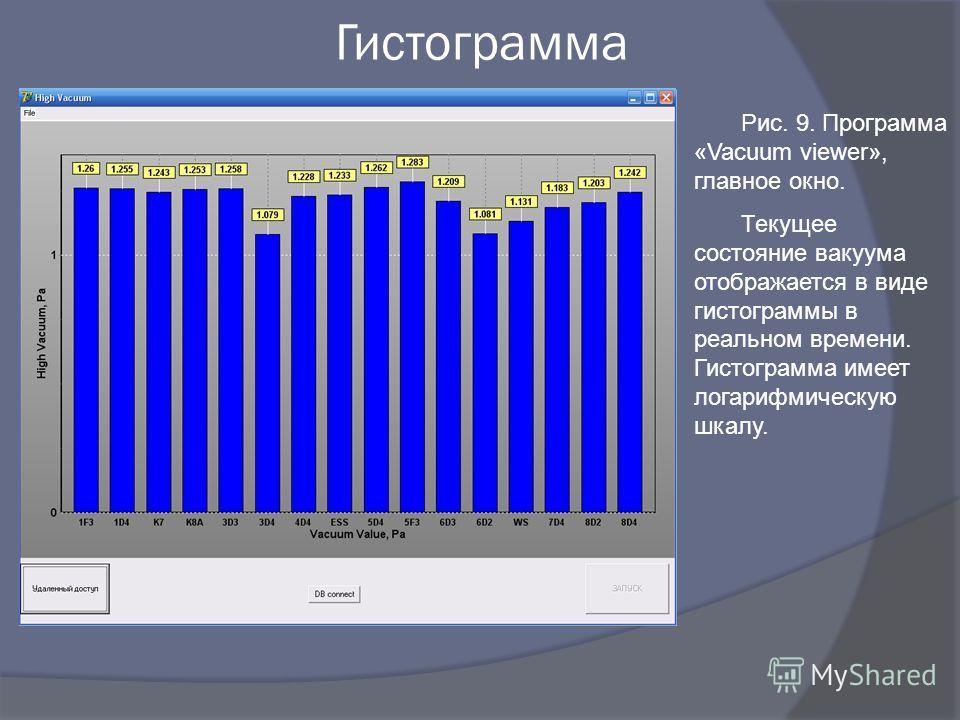 Рис. 9. Программа «Vacuum viewer», главное окно. Текущее состояние вакуума отображается в виде гистограммы в реальном времени. Гистограмма имеет логарифмическую шкалу. Гистограмма