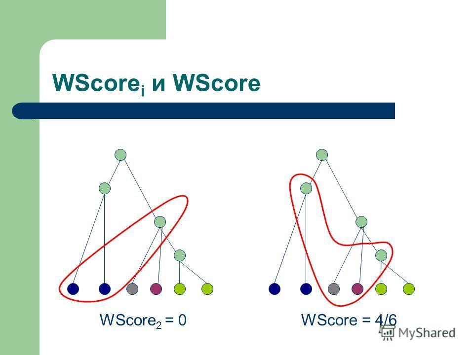 WScore i и WScore WScore 2 = 0WScore = 4/6
