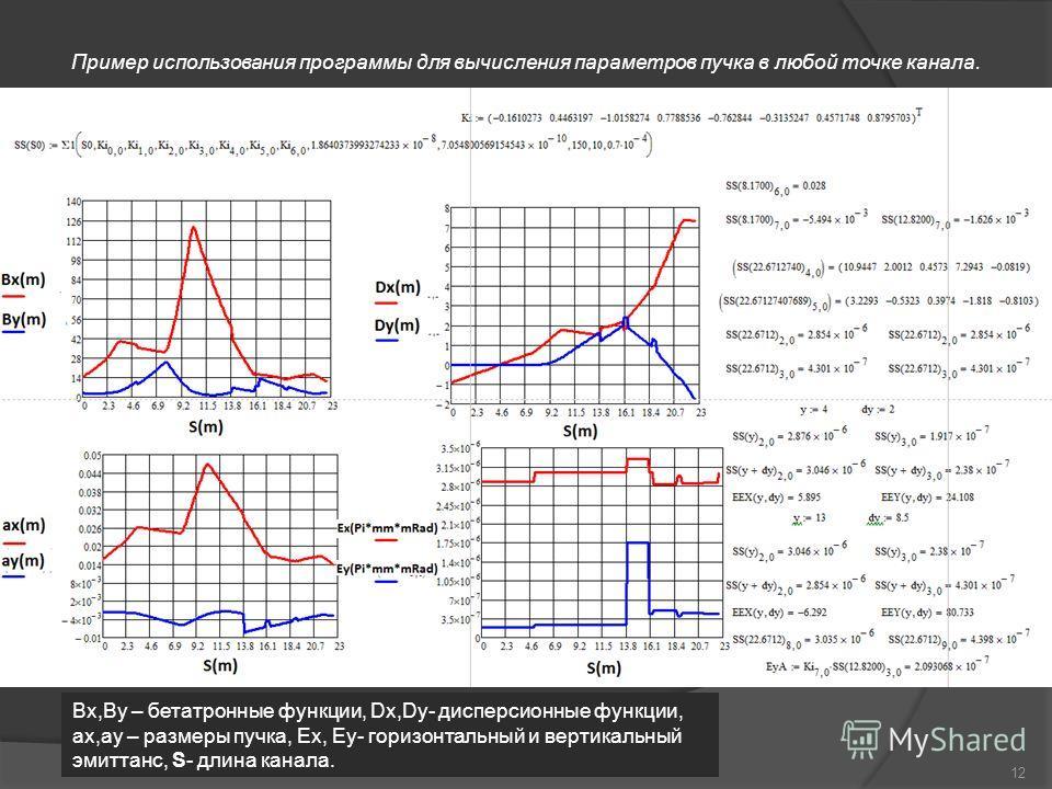 Пример использования программы для вычисления параметров пучка в любой точке канала. Bx,By – бетатронные функции, Dx,Dy- дисперсионные функции, ax,ay – размеры пучка, Ex, Ey- горизонтальный и вертикальный эмиттанс, S- длина канала. 12