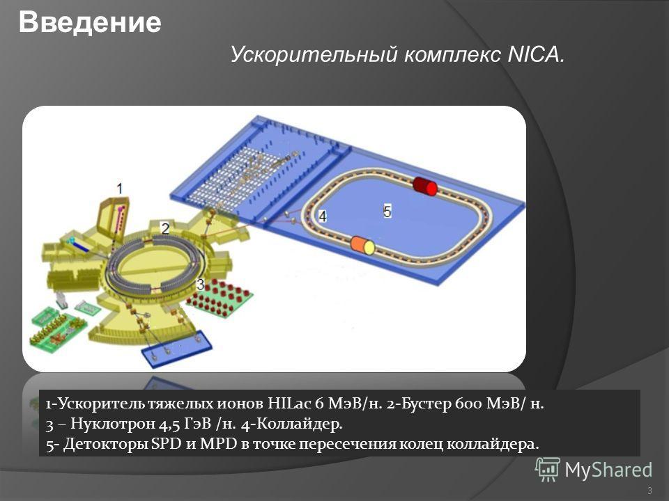 Ускорительный комплекс NICA. 3 1-Ускоритель тяжелых ионов HILac 6 МэВ/н. 2-Бустер 600 МэВ/ н. 3 – Нуклотрон 4,5 ГэВ /н. 4-Коллайдер. 5- Детокторы SPD и MPD в точке пересечения колец коллайдера. Введение