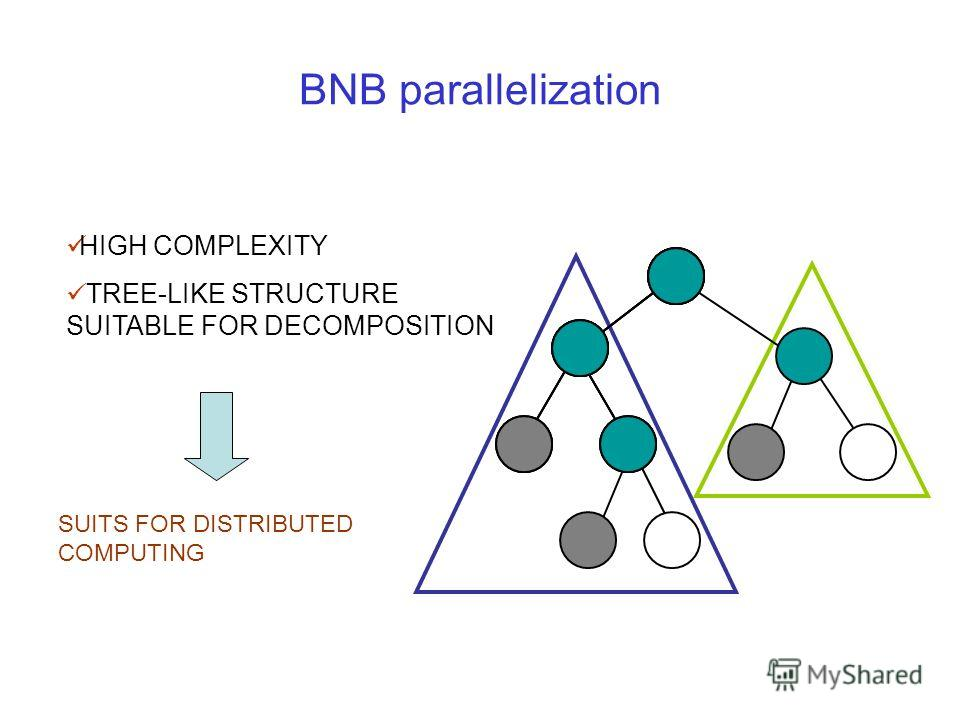 BNB parallelization HIGH COMPLEXITY TREE-LIKE STRUCTURE SUITABLE FOR DECOMPOSITION SUITS FOR DISTRIBUTED COMPUTING