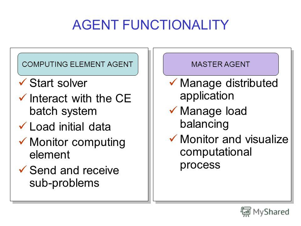 AGENT FUNCTIONALITY Start solver Interact with the CE batch system Load initial data Monitor computing element Send and receive sub-problems Manage distributed application Manage load balancing Monitor and visualize computational process COMPUTING EL