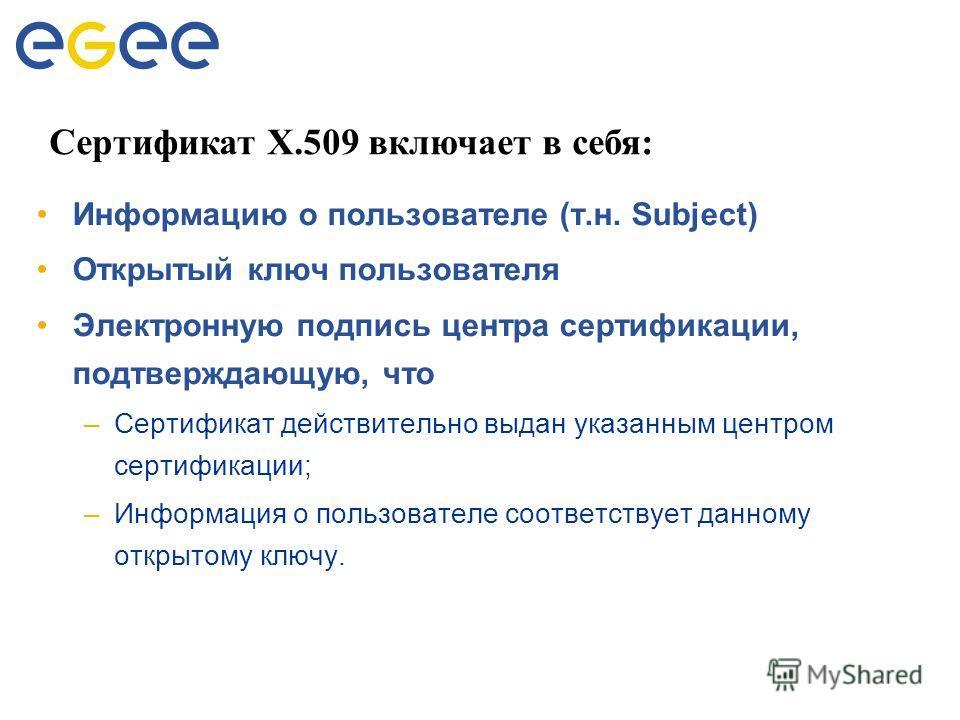 Сертификат X.509 Информацию о пользователе (т.н. Subject) Открытый ключ пользователя Электронную подпись центра сертификации, подтверждающую, что –Сертификат действительно выдан указанным центром сертификации; –Информация о пользователе соответствует