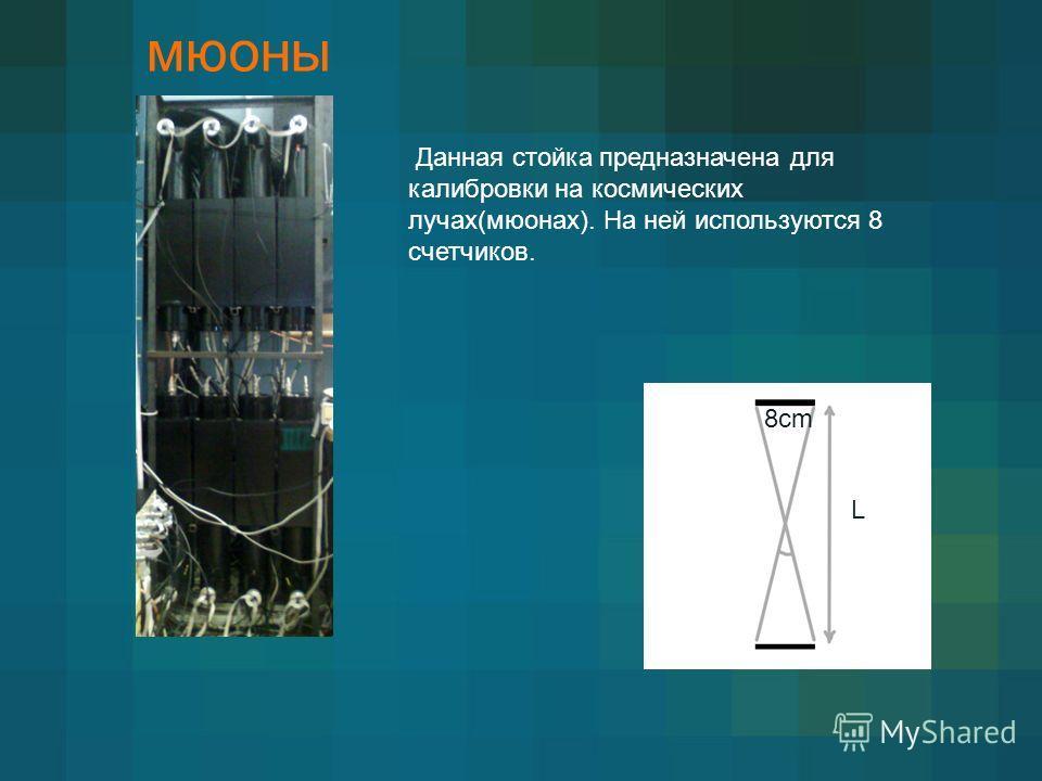 мюоны Данная стойка предназначена для калибровки на космических лучах(мюонах). На ней используются 8 счетчиков. L 8cm