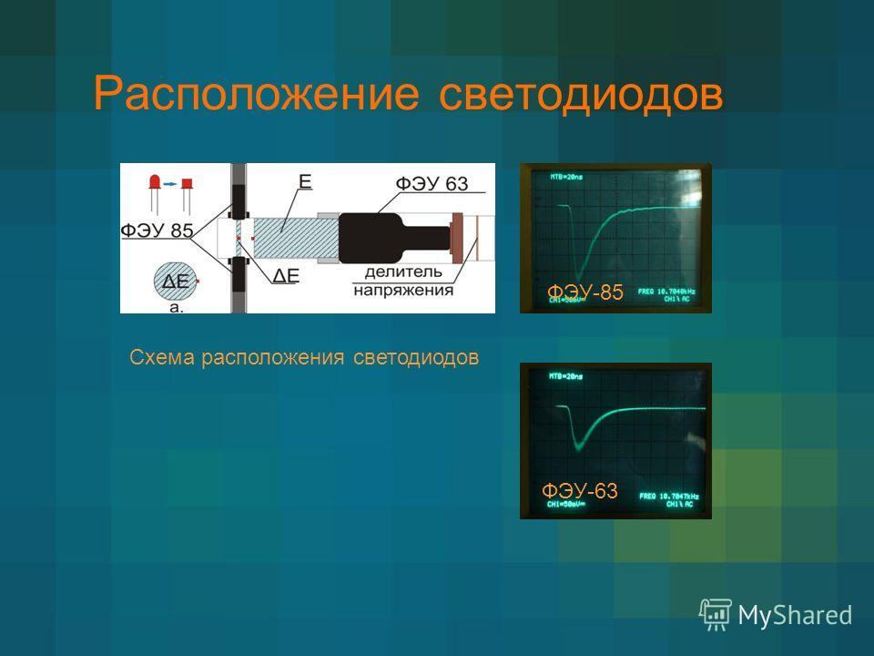 Расположение светодиодов Схема расположения светодиодов ФЭУ-85 ФЭУ-63