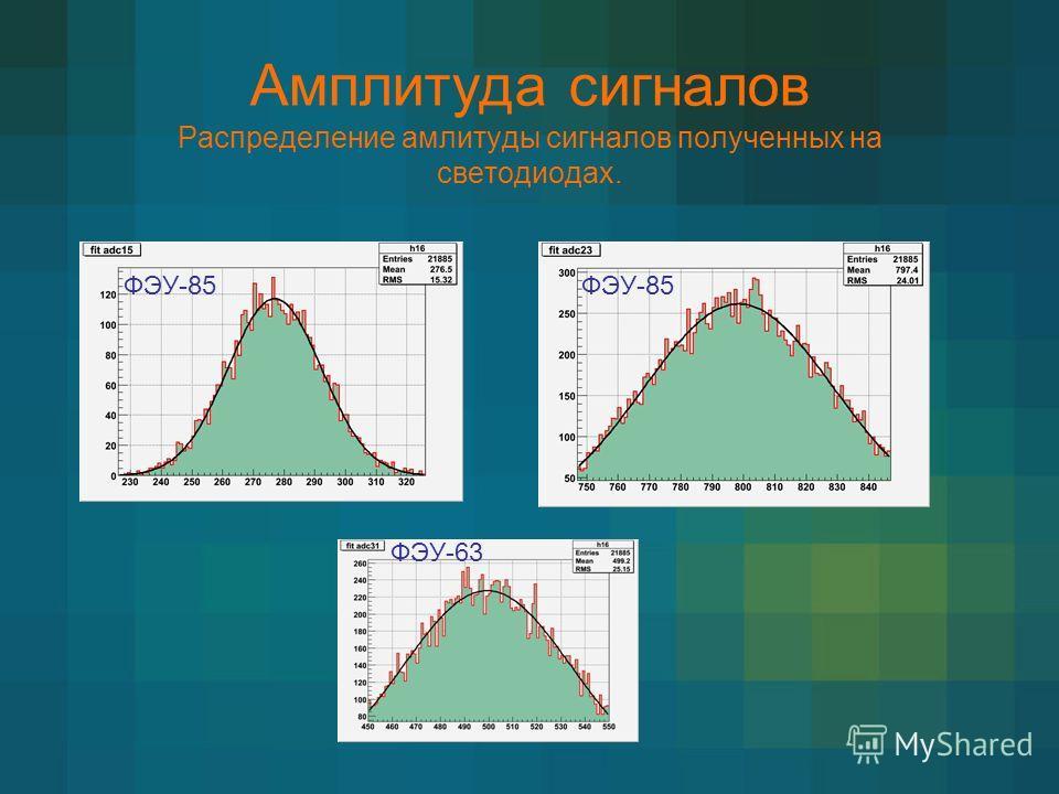Амплитуда сигналов Распределение амлитуды сигналов полученных на светодиодах. ФЭУ-85 ФЭУ-63