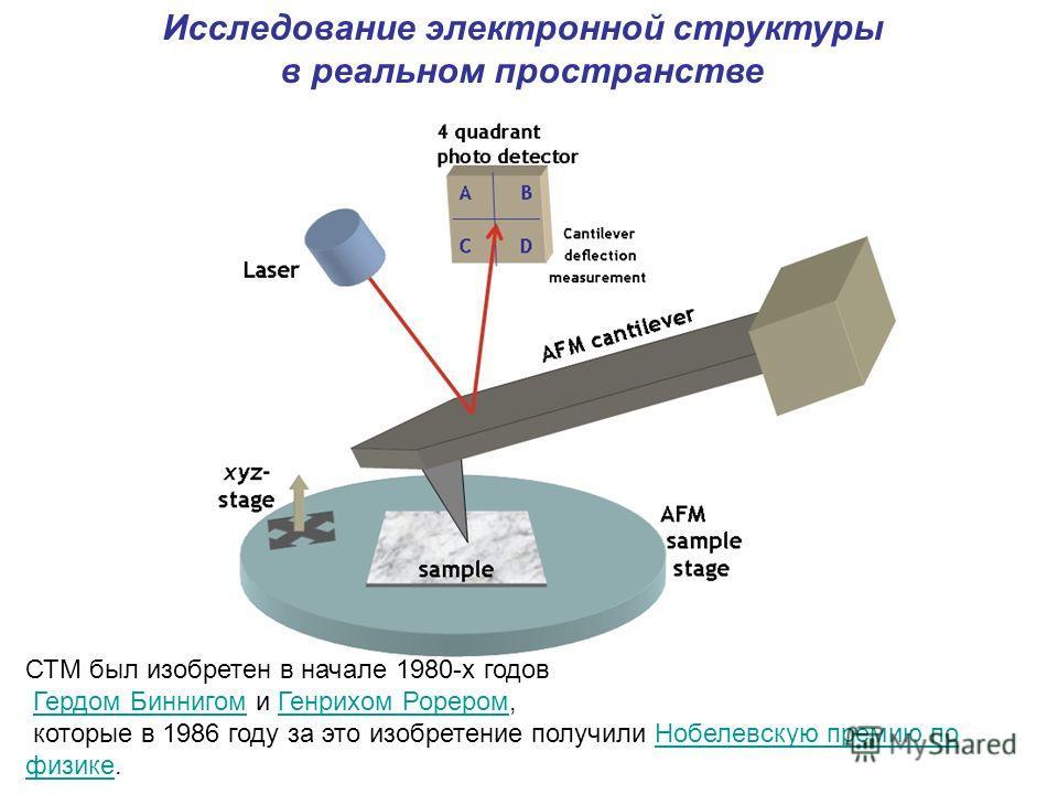 СТМ был изобретен в начале 1980-х годов Гердом Биннигом и Генрихом Рорером,Гердом БиннигомГенрихом Рорером которые в 1986 году за это изобретение получили Нобелевскую премию по физике.Нобелевскую премию по физике Исследование электронной структуры в