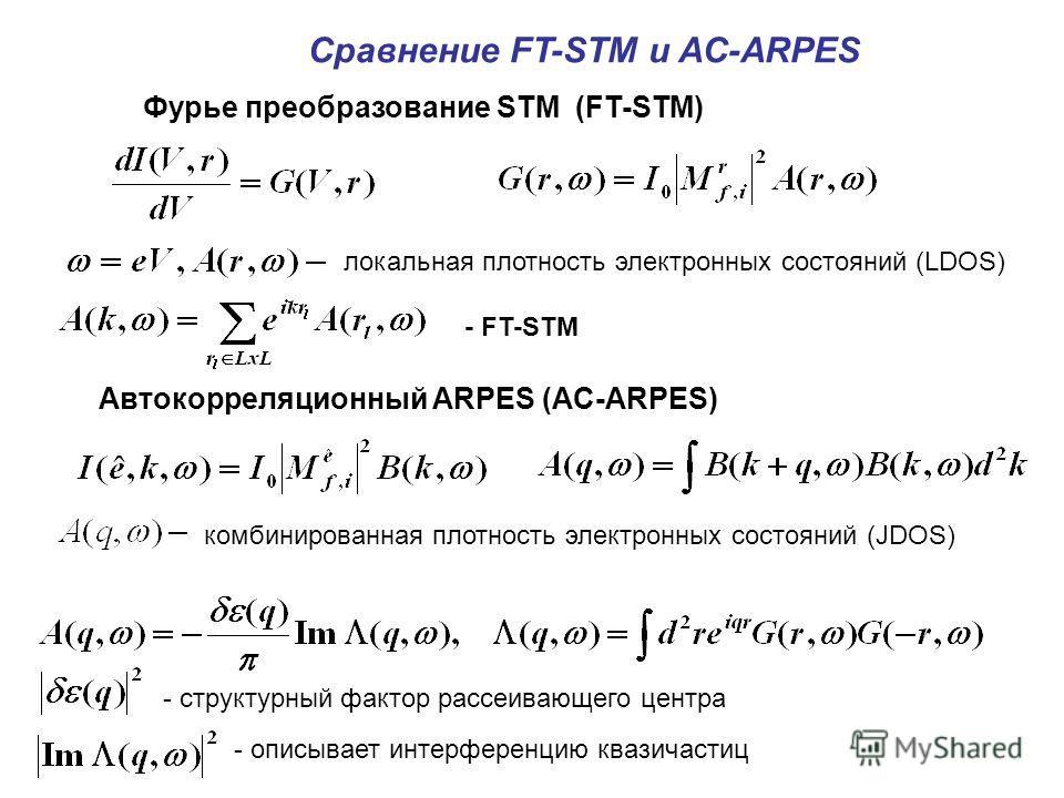 Сравнение FT-STM и AC-ARPES локальная плотность электронных состояний (LDOS) Фурье преобразование STM (FT-STM) Автокорреляционный ARPES (AC-ARPES) комбинированная плотность электронных состояний (JDOS) - структурный фактор рассеивающего центра - опис