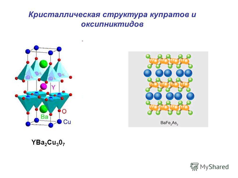 Кристаллическая структура купратов и оксипниктидов YBa 2 Cu 3 0 7