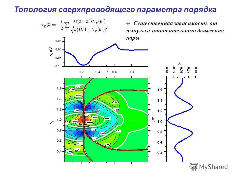 Топология сверхпроводящего параметра порядка Существенная зависимость от импульса относительного движения пары