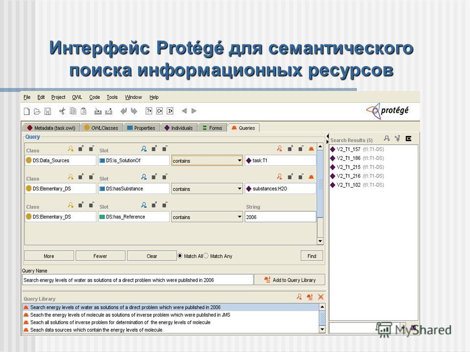 Интерфейс Protégé для семантического поиска информационных ресурсов
