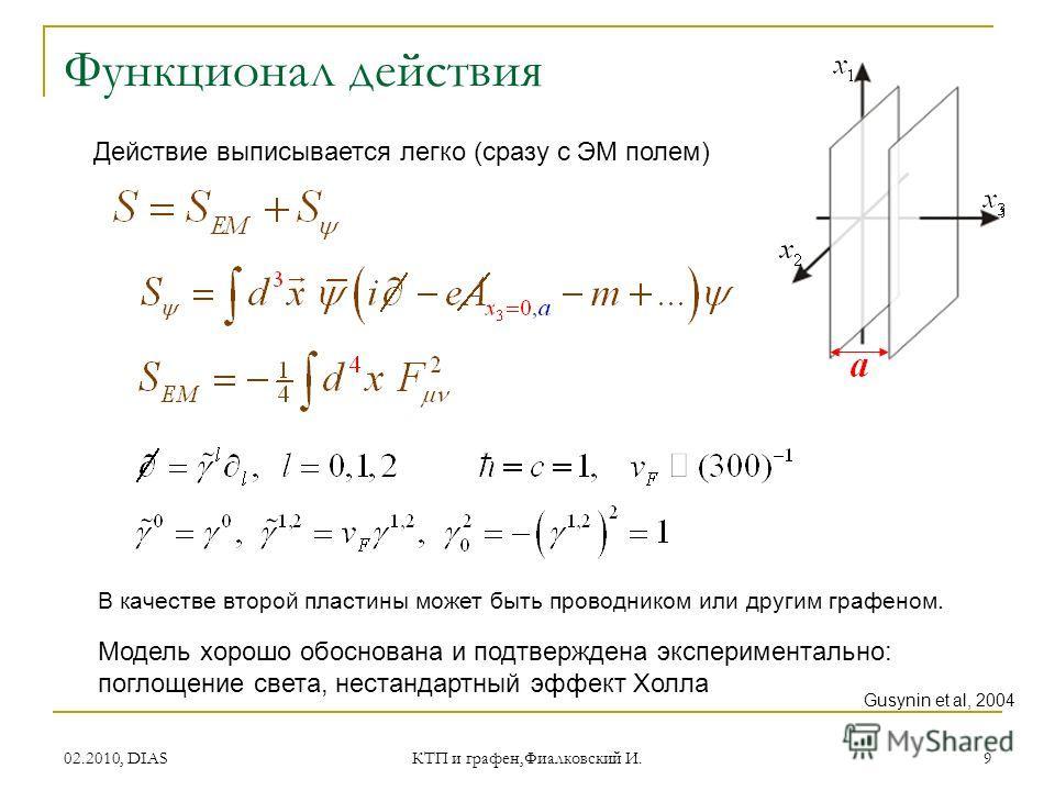 02.2010, DIAS КТП и графен,Фиалковский И. 9 Функционал действия Действие выписывается легко (сразу с ЭМ полем) Gusynin et al, 2004 В качестве второй пластины может быть проводником или другим графеном. Модель хорошо обоснована и подтверждена эксперим
