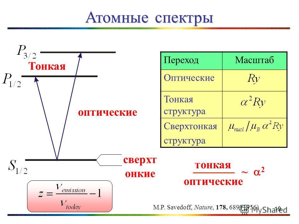 19 Атомные спектры Тонкая оптические ПереходМасштаб Оптические Тонкая структура Сверхтонкая структура тонкая оптические ~ 2 M.P. Savedoff, Nature, 178, 689 (1956) сверхт онкие
