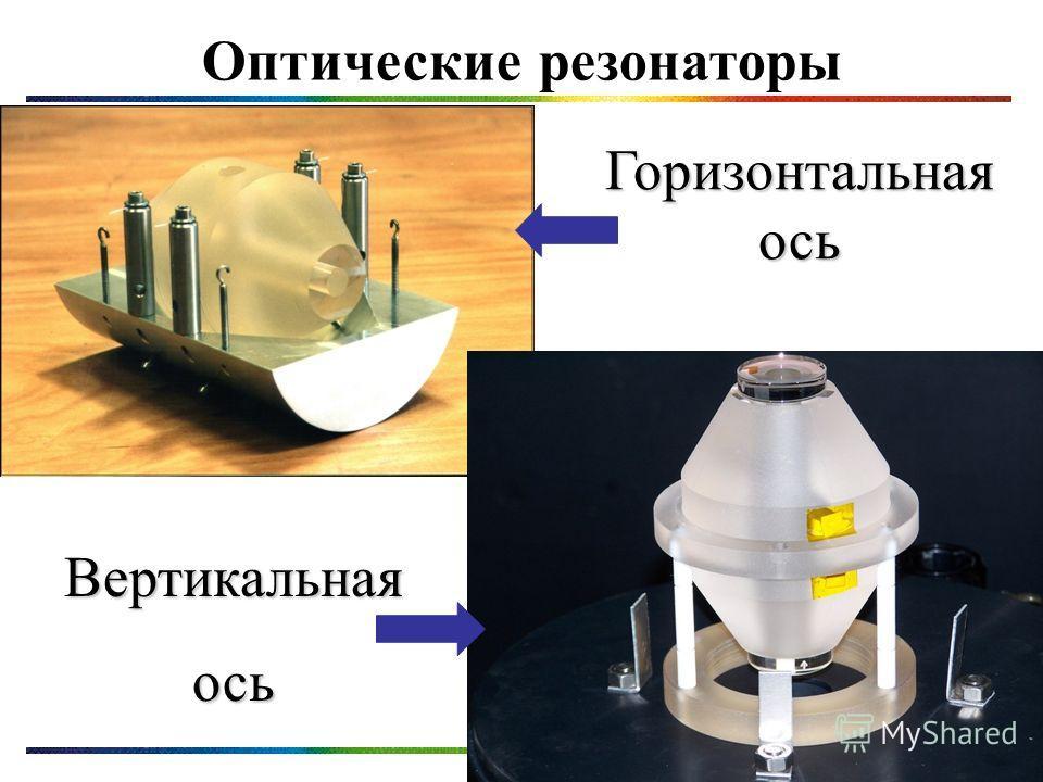 30 Оптические резонаторы Горизонтальная ось Вертикальнаяось