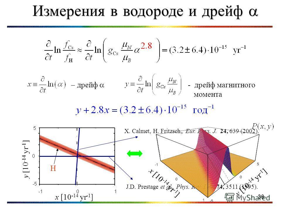 38 Измерения в водороде и дрейф Измерения в водороде и дрейф дрейф - дрейф магнитного момента y [10 -14 yr -1 ] x [10 -14 yr -1 ] H J.D. Prestage et al., Phys. Rev. Lett. 74, 3511 (1995). X. Calmet, H. Fritzsch,, Eur. Phys. J. 24, 639 (2002). x [10 -