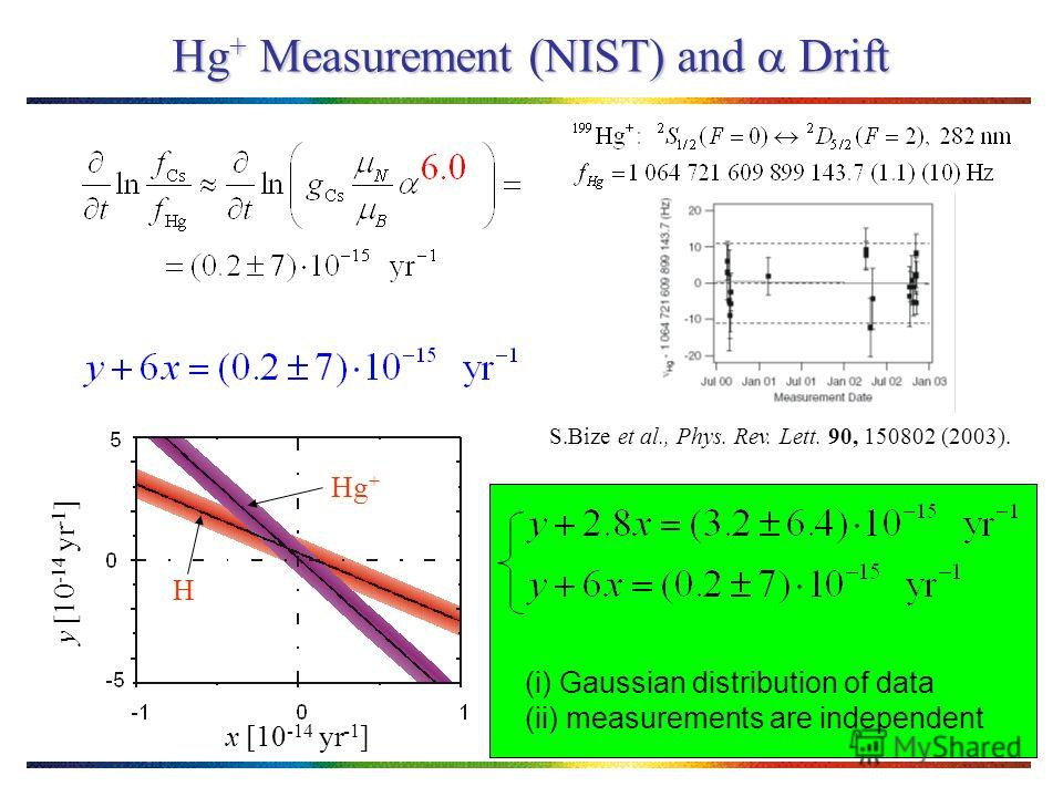 40 Hg + Measurement (NIST) and Drift S.Bize et al., Phys. Rev. Lett. 90, 150802 (2003). y [10 -14 yr -1 ] x [10 -14 yr -1 ] H Hg + (i) Gaussian distribution of data (ii) measurements are independent