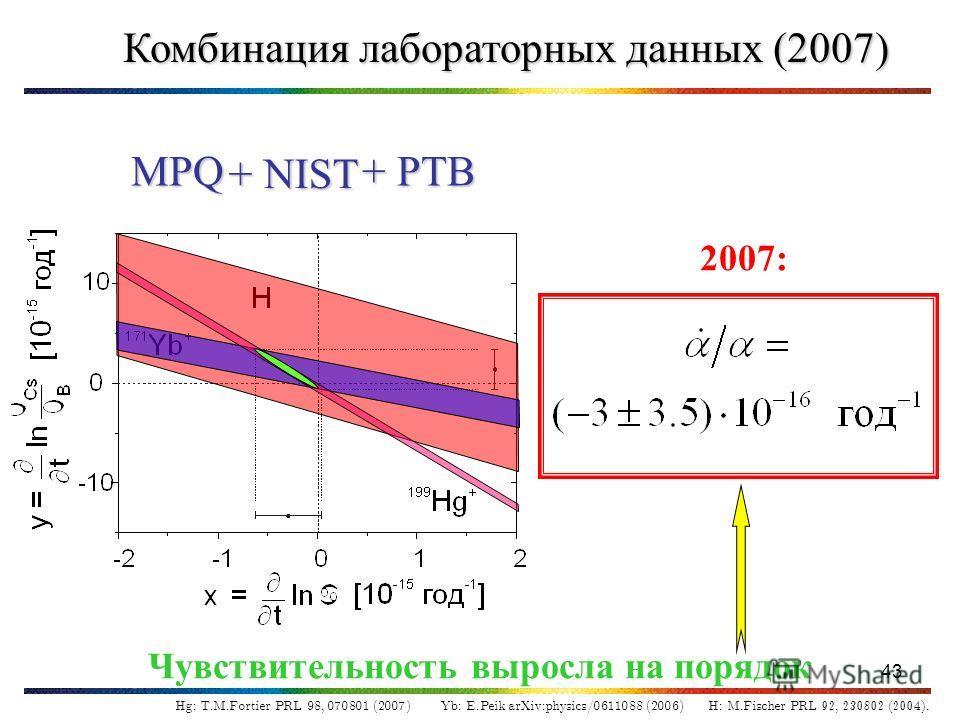 43 MPQ + NIST + PTB Чувствительность выросла на порядок Комбинация лабораторных данных (2007) 2007: Hg: T.M.Fortier PRL 98, 070801 (2007) Yb: E.Peik arXiv:physics/0611088 (2006) H: M.Fischer PRL 92, 230802 (2004).