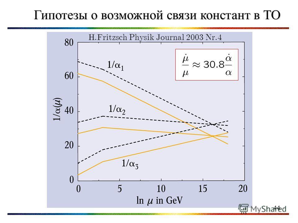 44 H.Fritzsch Physik Journal 2003 Nr.4 Гипотезы о возможной связи констант в ТО