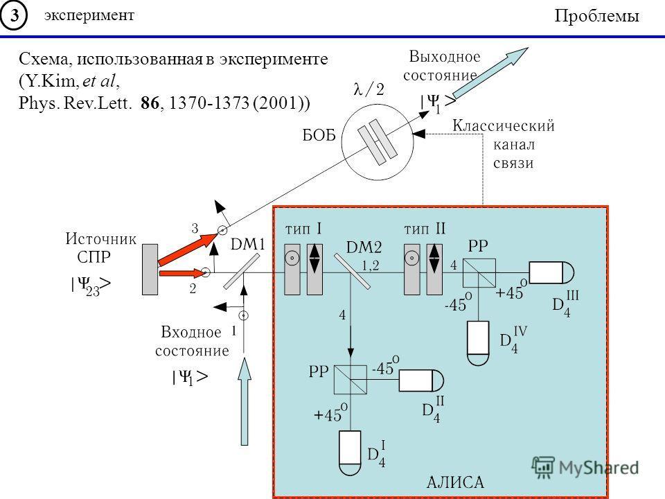 3 эксперимент Проблемы Схема, использованная в эксперименте (Y.Kim, et al, Phys. Rev.Lett. 86, 1370-1373 (2001))