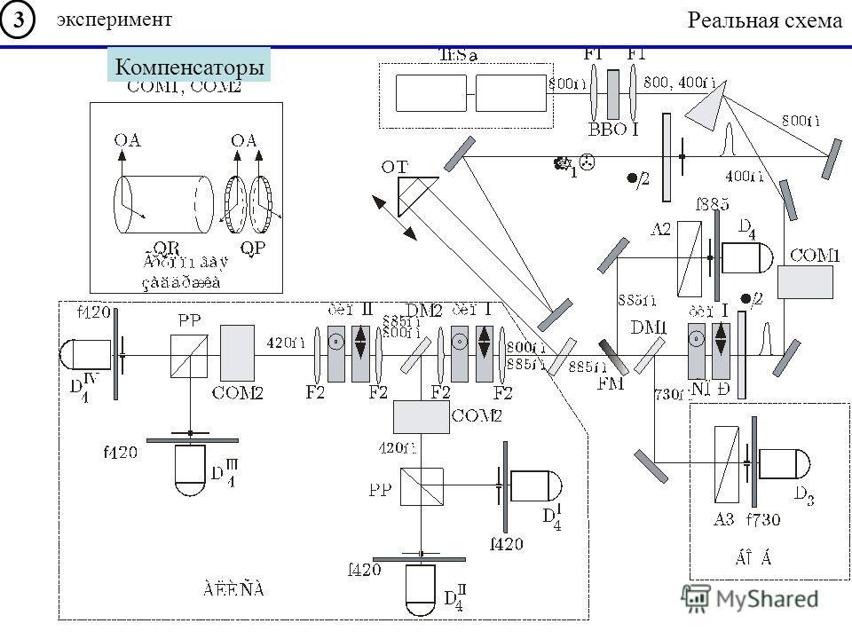 3 эксперимент Реальная схема Компенсаторы