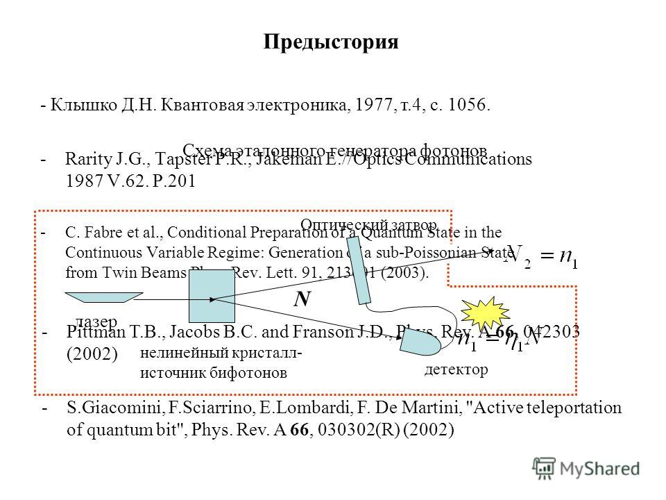 Предыстория -Rarity J.G., Tapster P.R., Jakeman E.//Optics Communications 1987 V.62. P.201 -C. Fabre et al., Conditional Preparation of a Quantum State in the Continuous Variable Regime: Generation of a sub-Poissonian State from Twin Beams Phys. Rev.