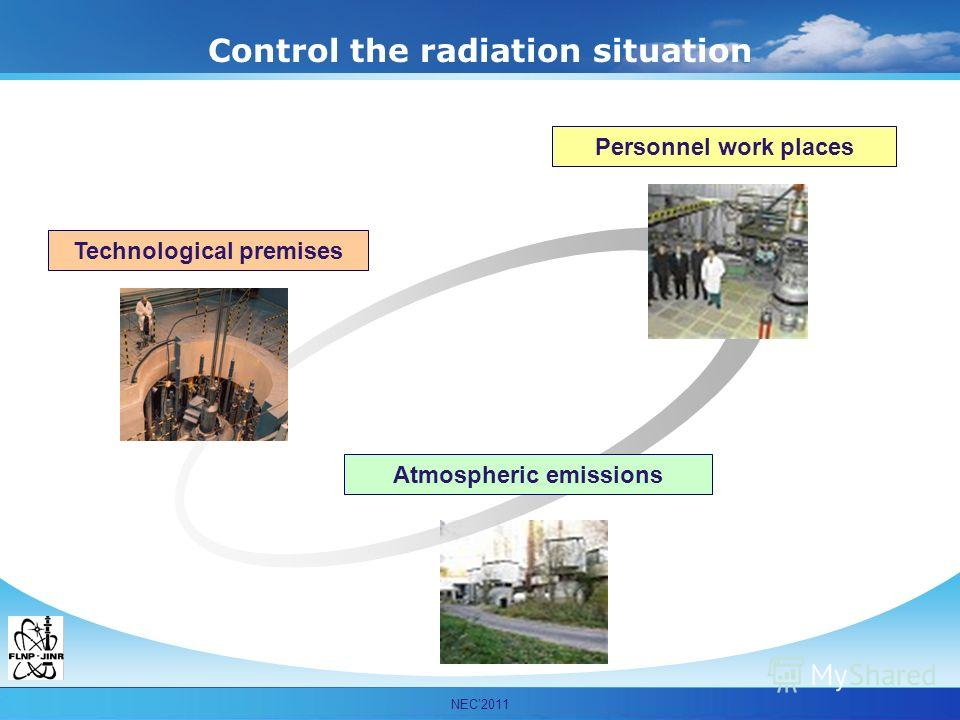 Мурашкевич С.М. ОИЯИ ЛНФ НЭОКС Control the radiation situation Technological premises Personnel work places Atmospheric emissions NEC2011