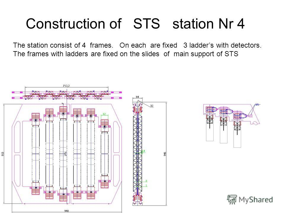Construction of STS station Nr 4 The station consist of 4 frames. On each are fixed 3 ladders with detectors. The frames with ladders are fixed on the slides of main support of STS