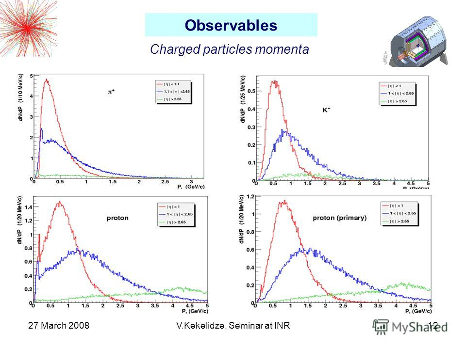 27 March 2008V.Kekelidze, Seminar at INR12 Observables Fig.6 Pulse spectra of pions, kaons and protons in different regions of the pseudorapidity of MPD detector. Spectrum of the primary protons is presented for demonstration that the low energy peak