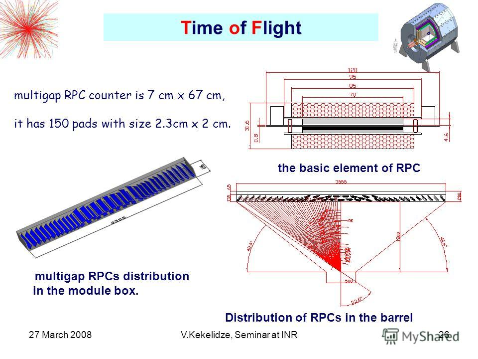 27 March 2008V.Kekelidze, Seminar at INR26 Distribution of RPCs in the barrel multigap RPCs distribution in the module box. the basic element of RPC multigap RPC counter is 7 cm x 67 cm, it has 150 pads with size 2.3cm x 2 cm. Time of Flight
