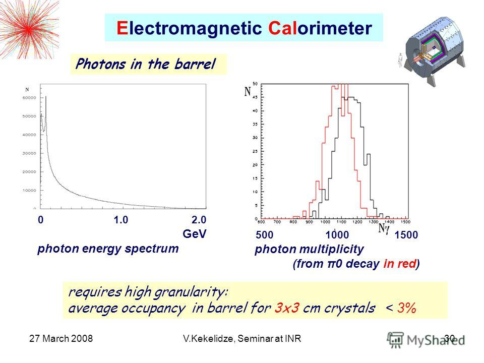 27 March 2008V.Kekelidze, Seminar at INR30 Electromagnetic Calorimeter 0 1.0 2.0 GeV photon energy spectrum 500 1000 1500 photon multiplicity (from π0 decay in red) requires high granularity: average occupancy in barrel for 3x3 cm crystals < 3% Photo