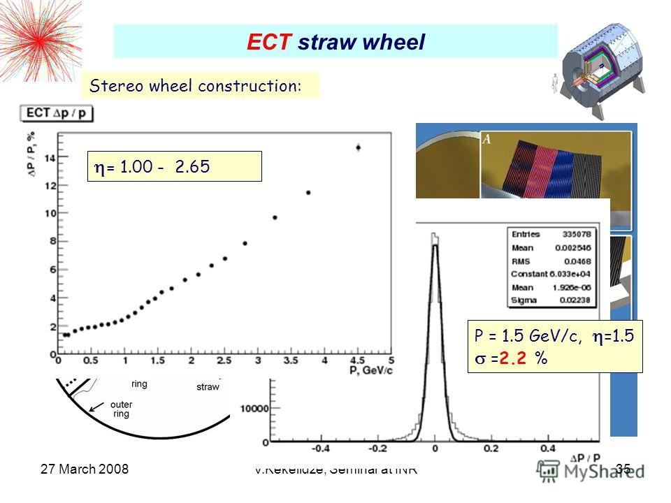 27 March 2008V.Kekelidze, Seminar at INR35 ECT straw wheel Stereo wheel construction: each stereo wheel contains 4 layers of radial straws with different orientation P = 1.5 GeV/c, =1.5 =2.2 % = 1.00 - 2.65