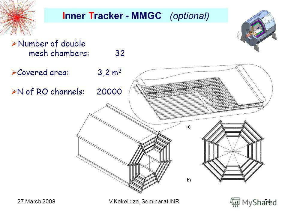 27 March 2008V.Kekelidze, Seminar at INR54 Inner Tracker - MMGC (optional) Number of double mesh chambers: 32 Covered area: 3,2 m 2 N of RO channels: 20000
