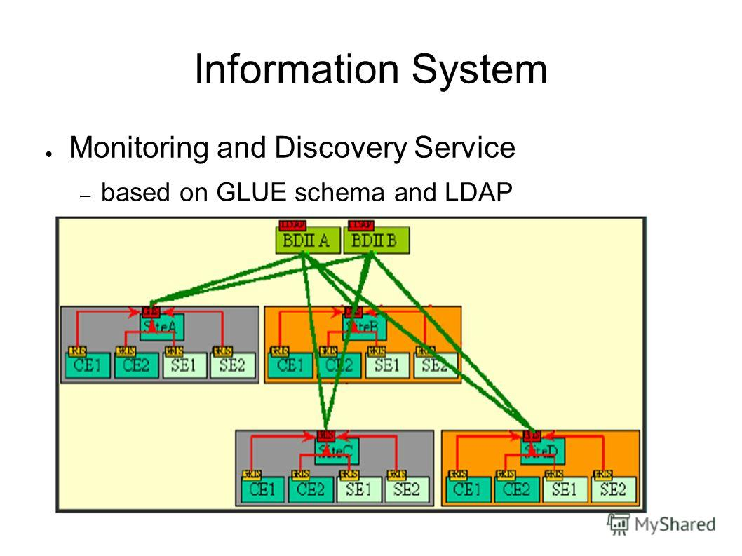 Information System Monitoring and Discovery Service – based on GLUE schema and LDAP