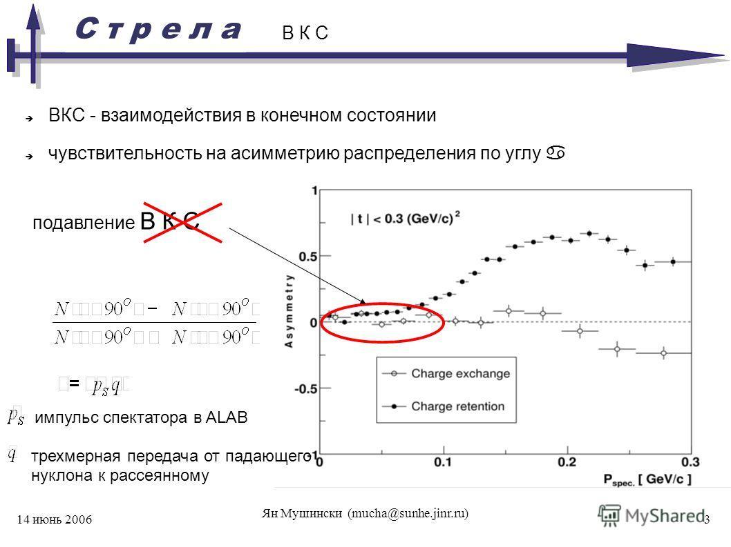 С т р е л а 14 июнь 2006 Ян Мушински (mucha@sunhe.jinr.ru) 3 В К С ВКС - взаимодействия в конечном состоянии чувствительность на асимметрию распределения по углу подавление В К С импульс спектатора в ALAB трехмерная передача от падающего нуклона к ра