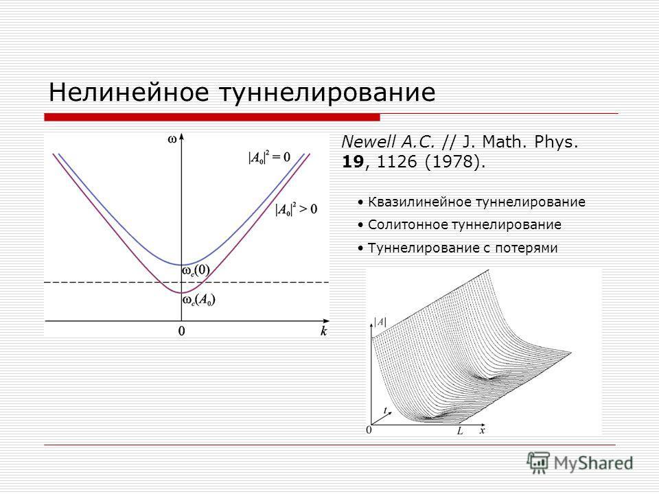 Нелинейное туннелирование Newell A.C. // J. Math. Phys. 19, 1126 (1978). Квазилинейное туннелирование Солитонное туннелирование Туннелирование с потерями