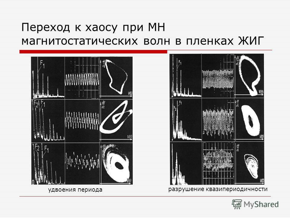Переход к хаосу при МН магнитостатических волн в пленках ЖИГ удвоения периода разрушение квазипериодичности