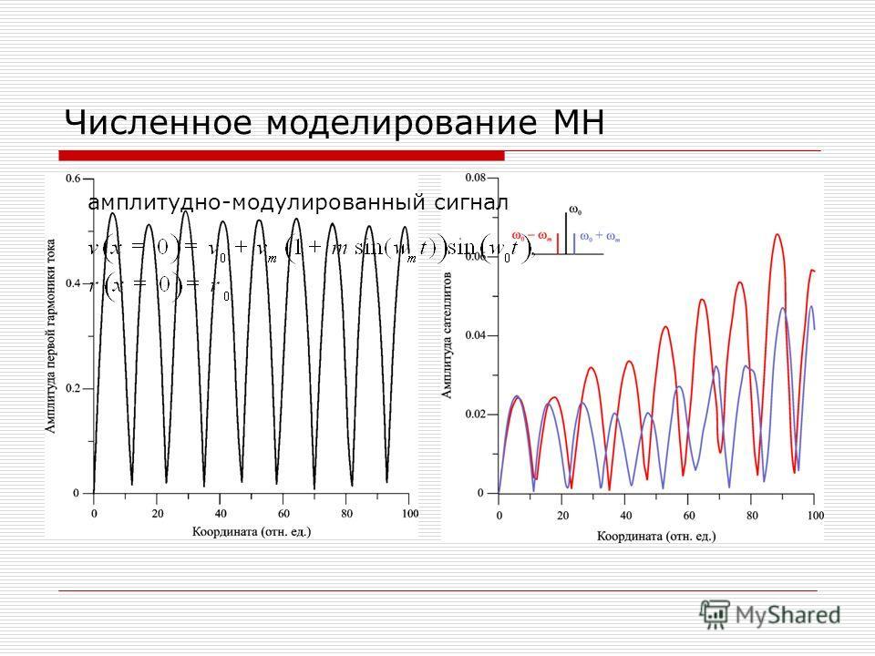Численное моделирование МН амплитудно-модулированный сигнал