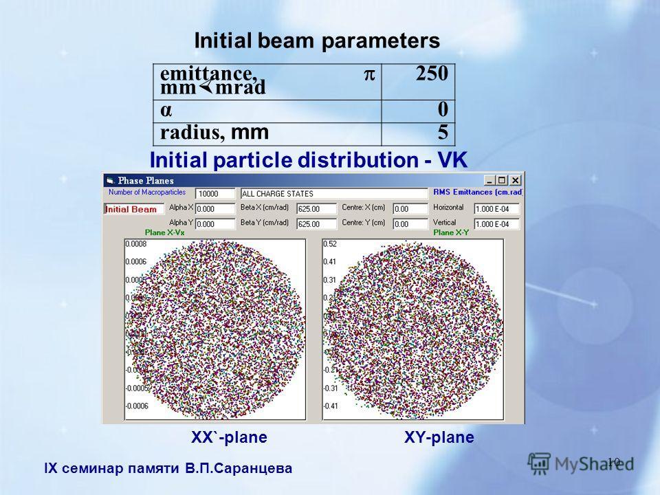 IX семинар памяти В.П.Саранцева 10 Initial beam parameters Initial particle distribution - VK emittance, mm mrad 250 α0 radius, mm 5 XX`-planeXY-plane