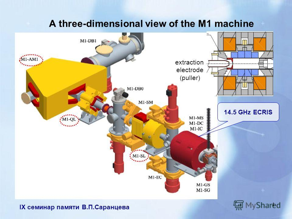 IX семинар памяти В.П.Саранцева 4 A three-dimensional view of the M1 machine 14.5 GHz ECRIS extraction electrode (puller)