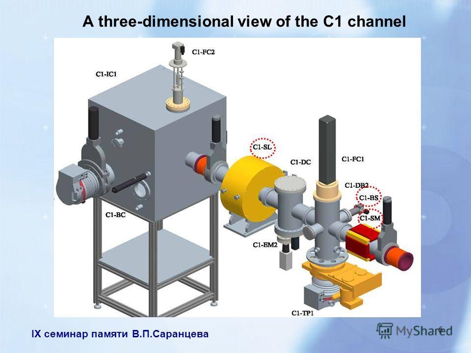 IX семинар памяти В.П.Саранцева 6 A three-dimensional view of the C1 channel