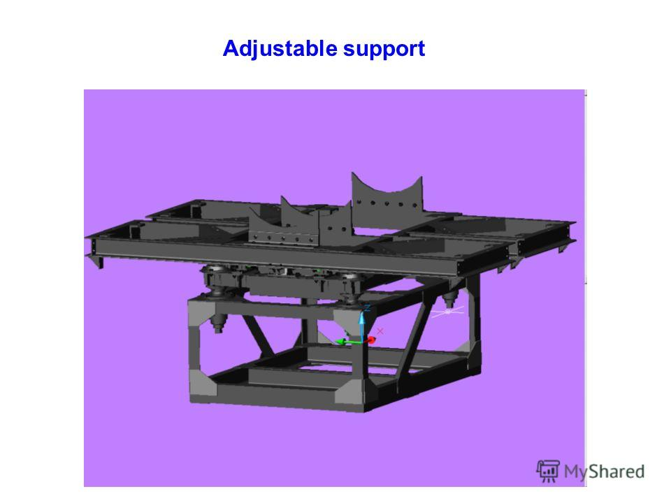 Adjustable support