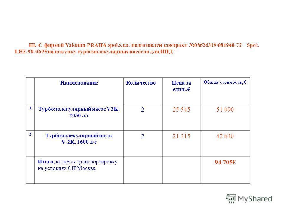 III. С фирмой Vakuum PRAHA spol.s.r.o. подготовлен контракт 08626319/081948-72 Spec. LHE 98-0695 на покупку турбомолекулярных насосов для ИПД НаименованиеКоличествоЦена за един., Общая стоимость, 1 Турбомолекулярный насос V3K, 2050 л/с 225 54551 090