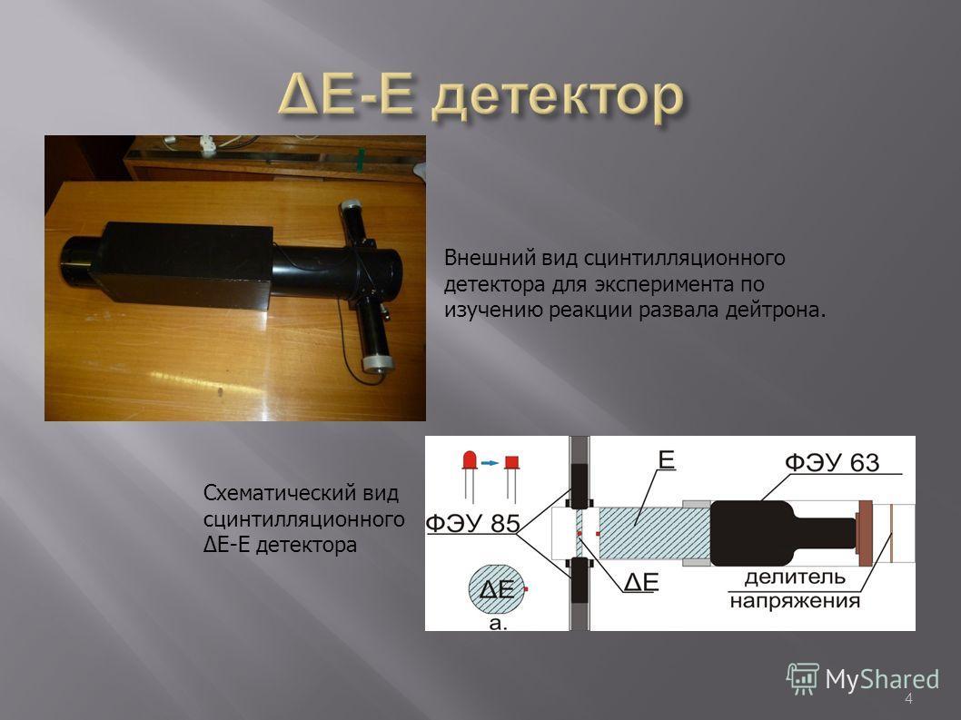 4 Внешний вид сцинтилляционного детектора для эксперимента по изучению реакции развала дейтрона. Схематический вид сцинтилляционного ΔE-E детектора