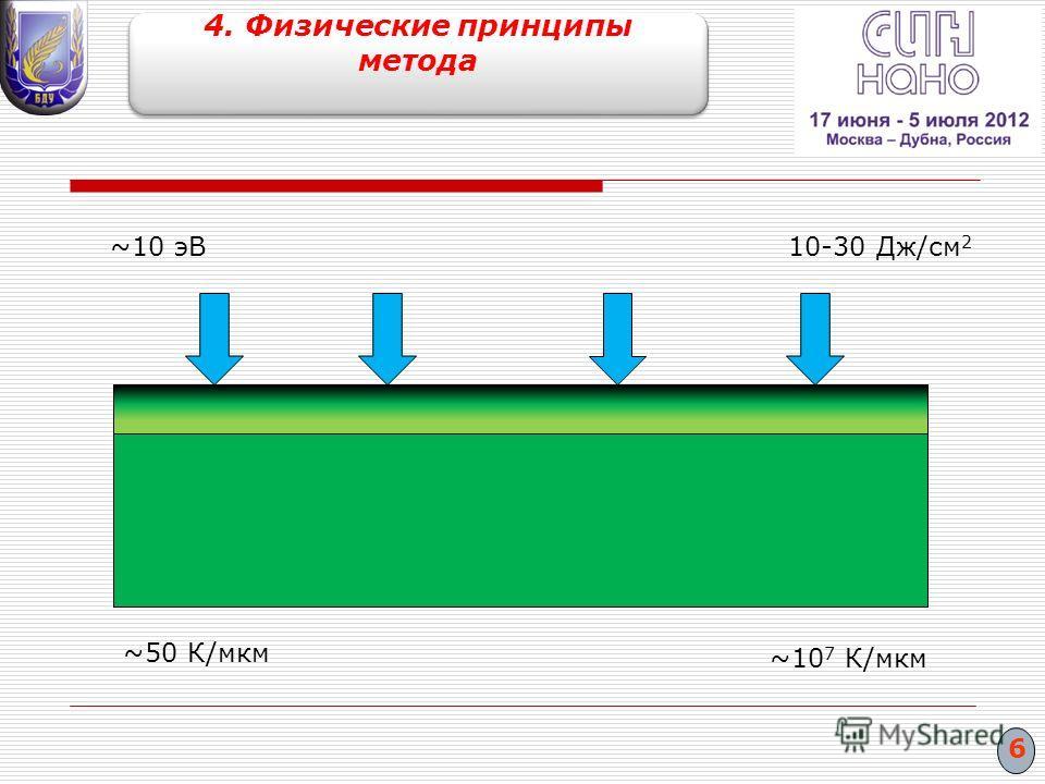 ~10 эВ10-30 Дж/см 2 ~50 К/мкм ~10 7 К/мкм 6 4. Физические принципы метода