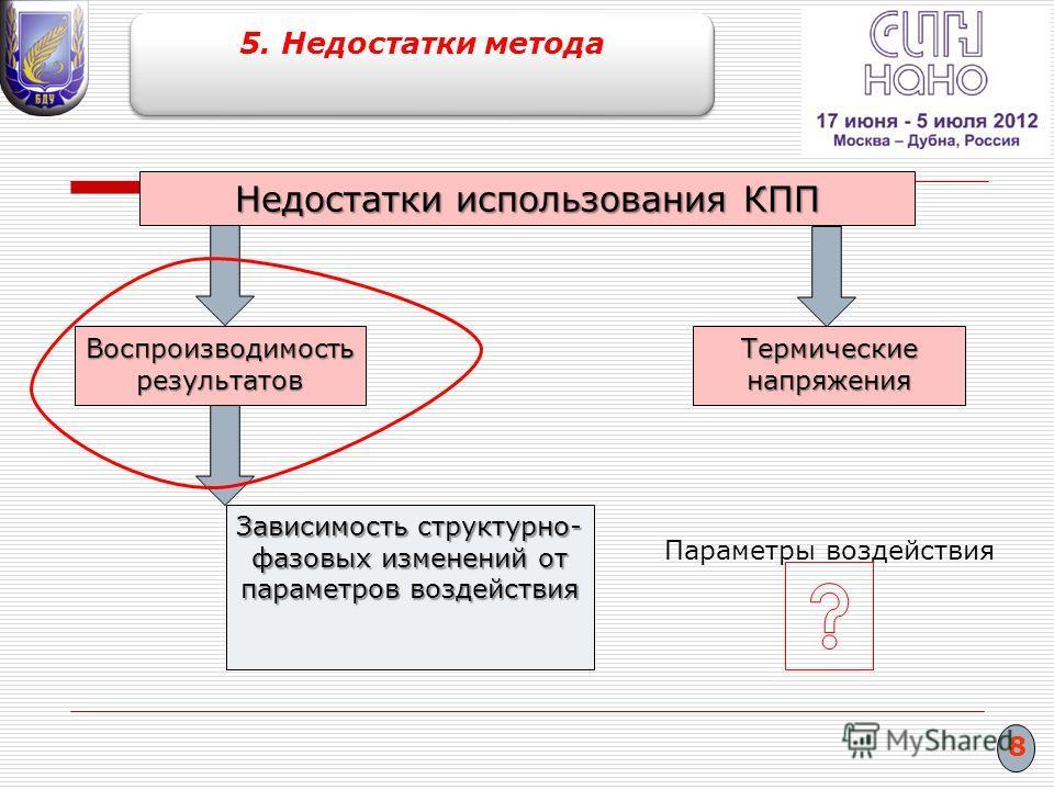 Недостатки использования КПП Термические напряжения Воспроизводимость результатов Зависимость структурно- фазовых изменений от параметров воздействия Параметры воздействия 8 5. Недостатки метода