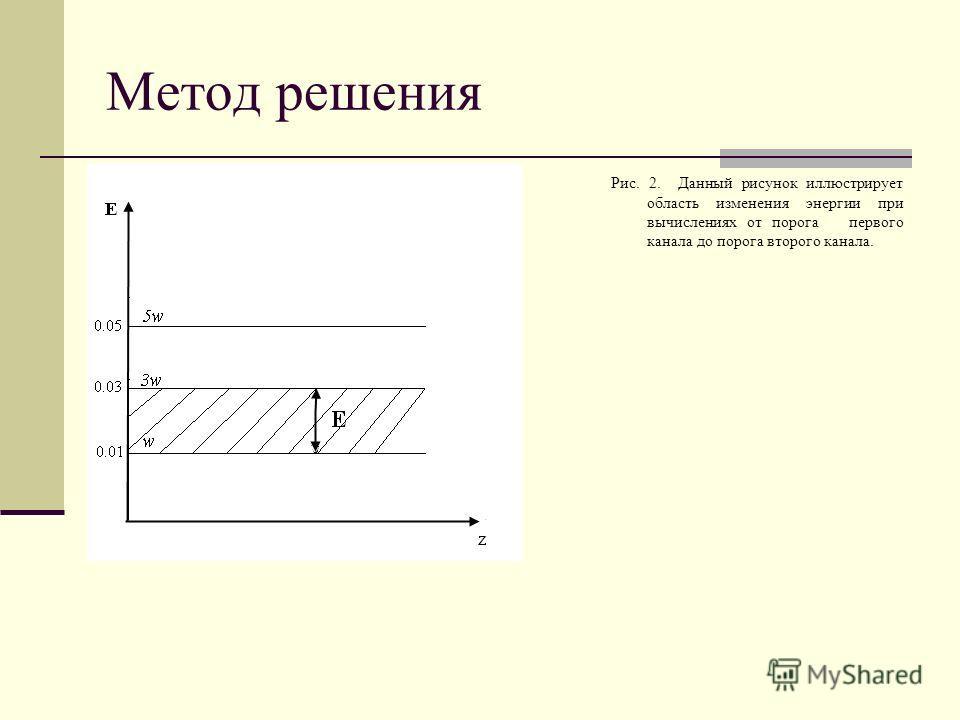 Метод решения Рис. 2. Данный рисунок иллюстрирует область изменения энергии при вычислениях от порога первого канала до порога второго канала.