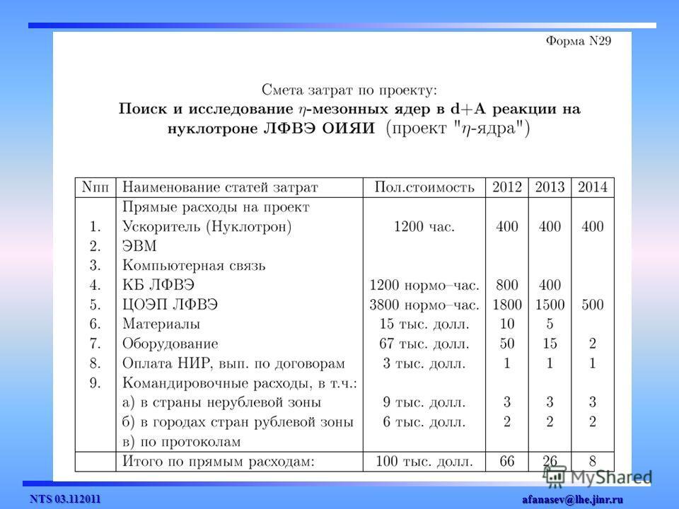 afanasev@lhe.jinr.ru NTS 03.112011