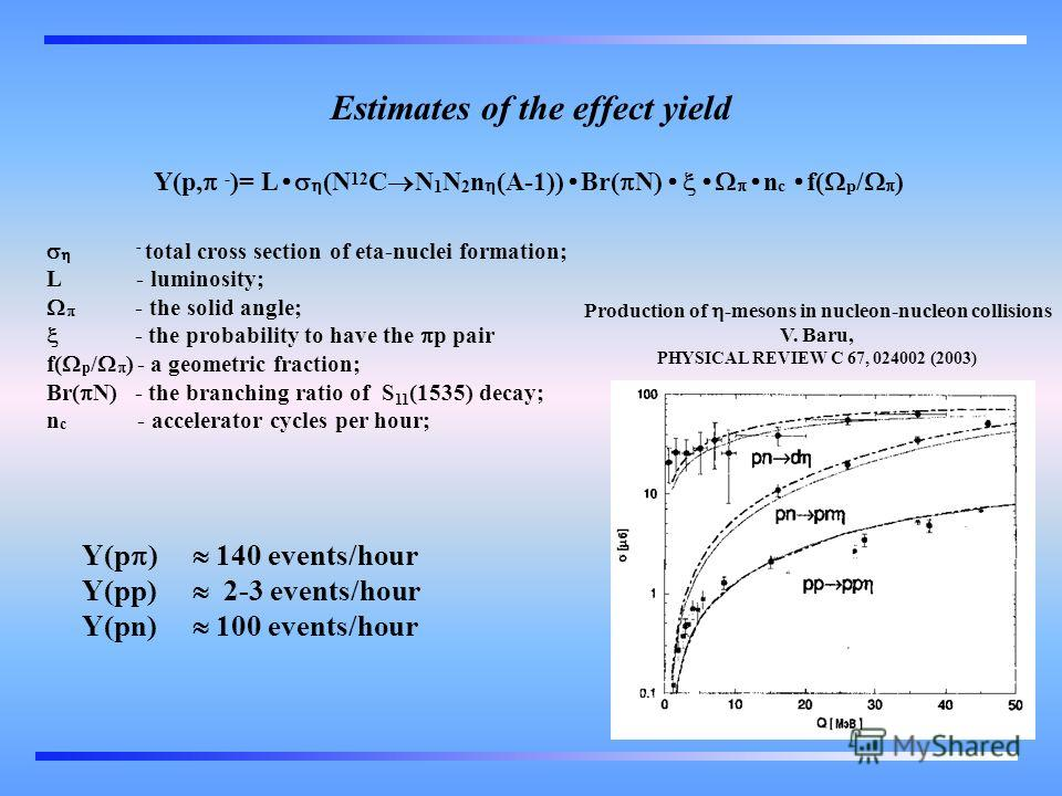 Estimates of the effect yield Y(p ) 140 events/hour Y(pp) 2-3 events/hour Y(pn) 100 events/hour Y(p, - )= L (N 12 C N 1 N 2 n (A-1)) Br( N) n c f( p / ) - total cross section of eta-nuclei formation; L - luminosity; - the solid angle; - the probabili