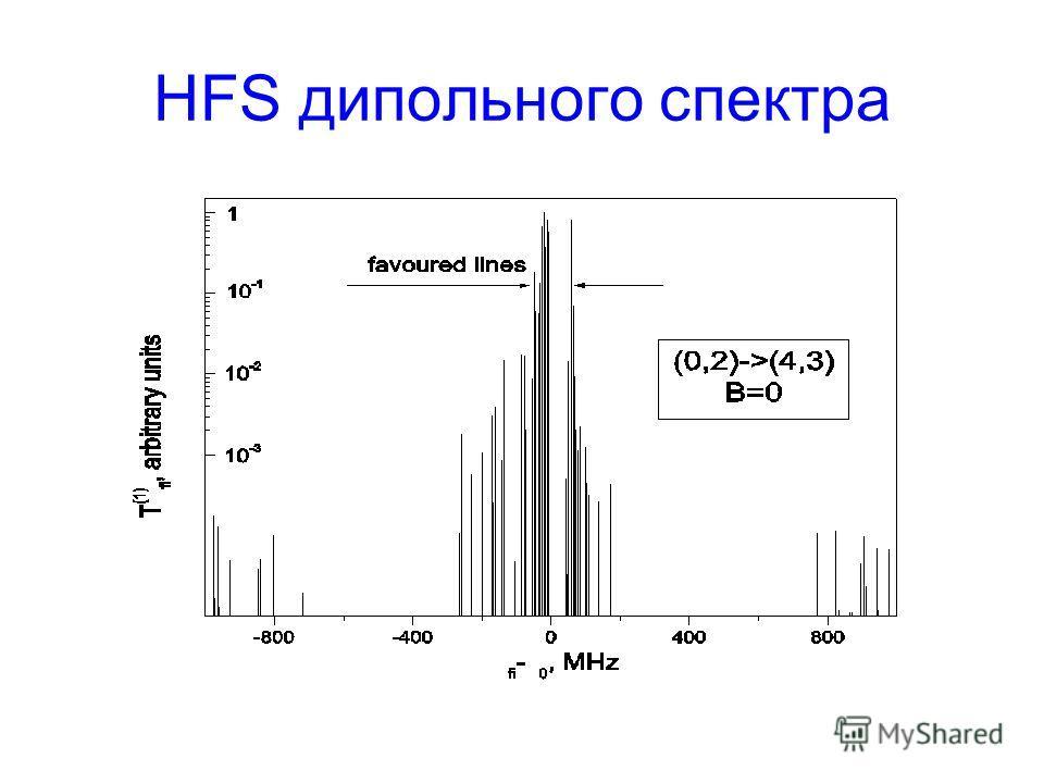 HFS дипольного спектра